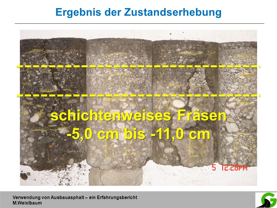 Verwendung von Ausbauasphalt – ein Erfahrungsbericht M.Weixlbaum Ergebnis der Zustandserhebung schichtenweises Fräsen -5,0 cm bis -11,0 cm
