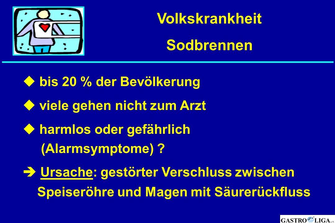 Volkskrankheit Sodbrennen  bis 20 % der Bevölkerung  viele gehen nicht zum Arzt  harmlos oder gefährlich (Alarmsymptome) ?  Ursache: gestörter Ver