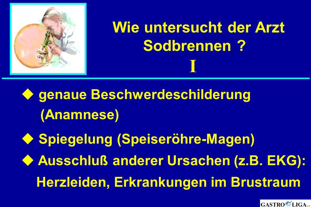 Wie untersucht der Arzt Sodbrennen ?  genaue Beschwerdeschilderung (Anamnese)  Spiegelung (Speiseröhre-Magen)  Ausschluß anderer Ursachen (z.B. EKG