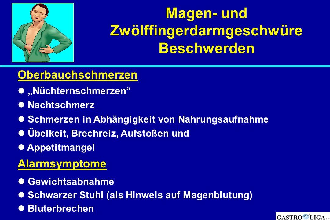 Magen- und Zwölffingerdarmgeschwüre Ursachen Chronische Magenschleimhautentzündung Helicobacter pylori in über 90 % Schmerzmittel (Aspirin, Rheumamedikamente u.a.) Mögliche zusätzliche Einfluss-Faktoren Rauchen Stress Gallerückfluss gestörte Schleimhautdurchblutung
