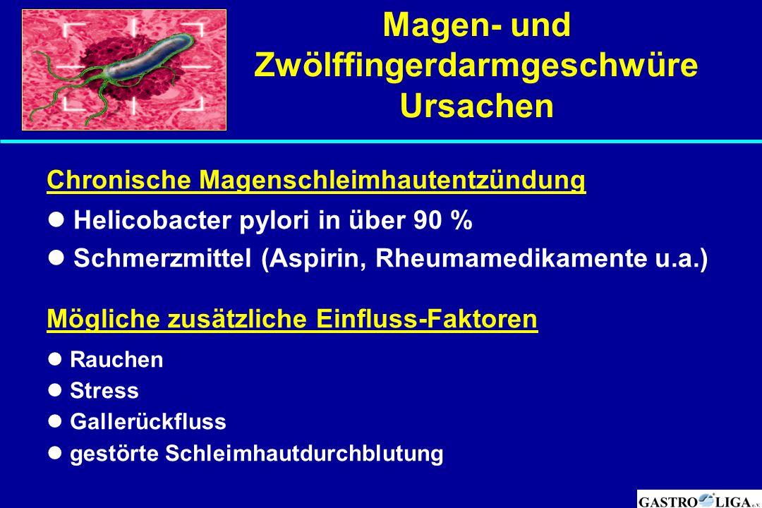 Magen- und Zwölffingerdarmgeschwüre Ursachen Chronische Magenschleimhautentzündung Helicobacter pylori in über 90 % Schmerzmittel (Aspirin, Rheumamedi