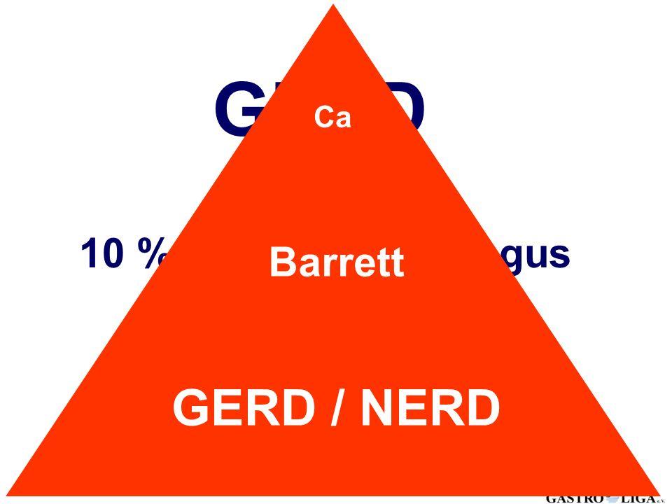 GERD 10 % Barrett-Ösophagus 10 % Barrett-Karzinom GERD / NERD Barrett Ca