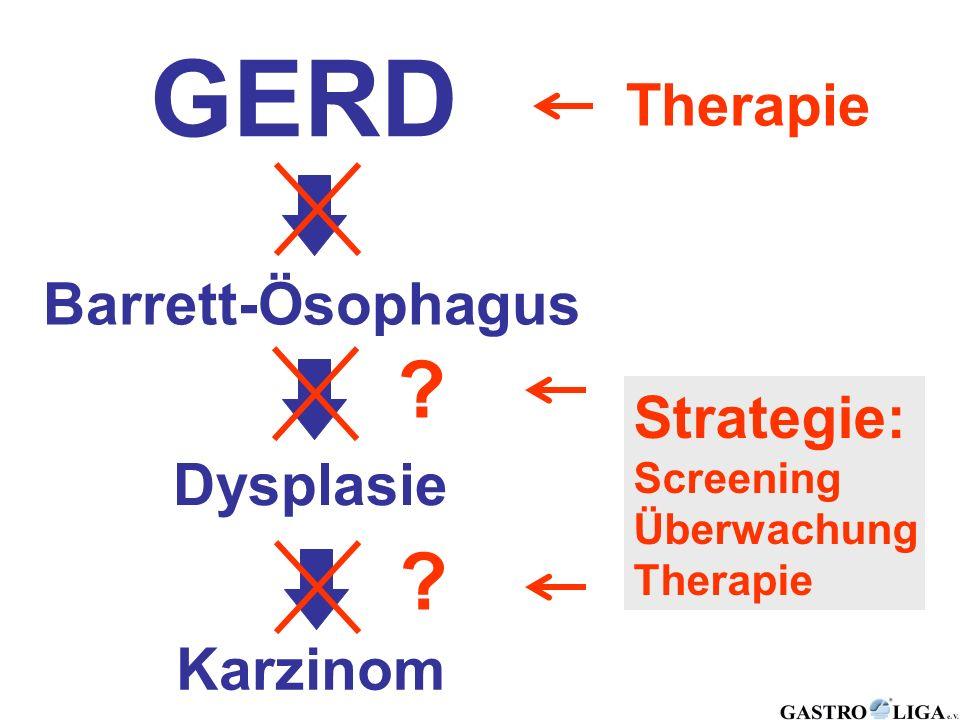 Barrett-Ösophagus Dysplasie Karzinom Strategie: Screening Überwachung Therapie ? ? GERD Therapie