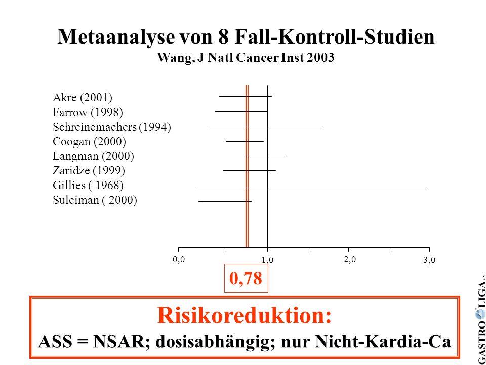 1,0 2,0 3,0 0,0 Akre (2001) Farrow (1998) Schreinemachers (1994) Coogan (2000) Langman (2000) Zaridze (1999) Gillies ( 1968) Suleiman ( 2000) 0,78 Met