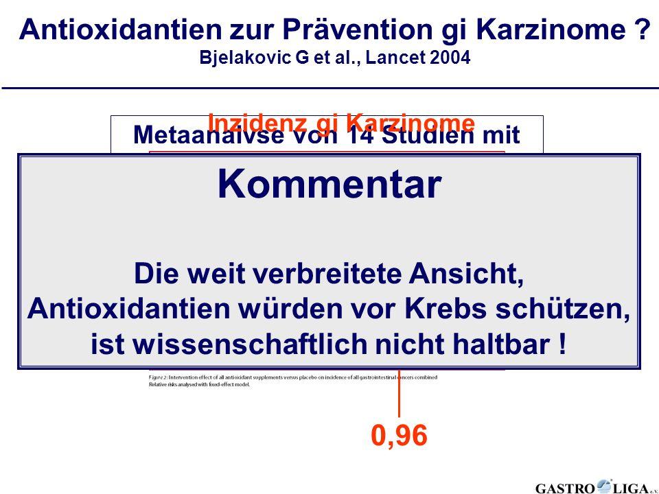 Antioxidantien zur Prävention gi Karzinome ? Bjelakovic G et al., Lancet 2004 Metaanalyse von 14 Studien mit 170.525 Personen Supplementation von Beta
