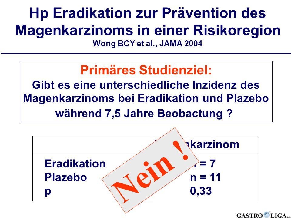 Hp Eradikation zur Prävention des Magenkarzinoms in einer Risikoregion Wong BCY et al., JAMA 2004 Primäres Studienziel: Gibt es eine unterschiedliche