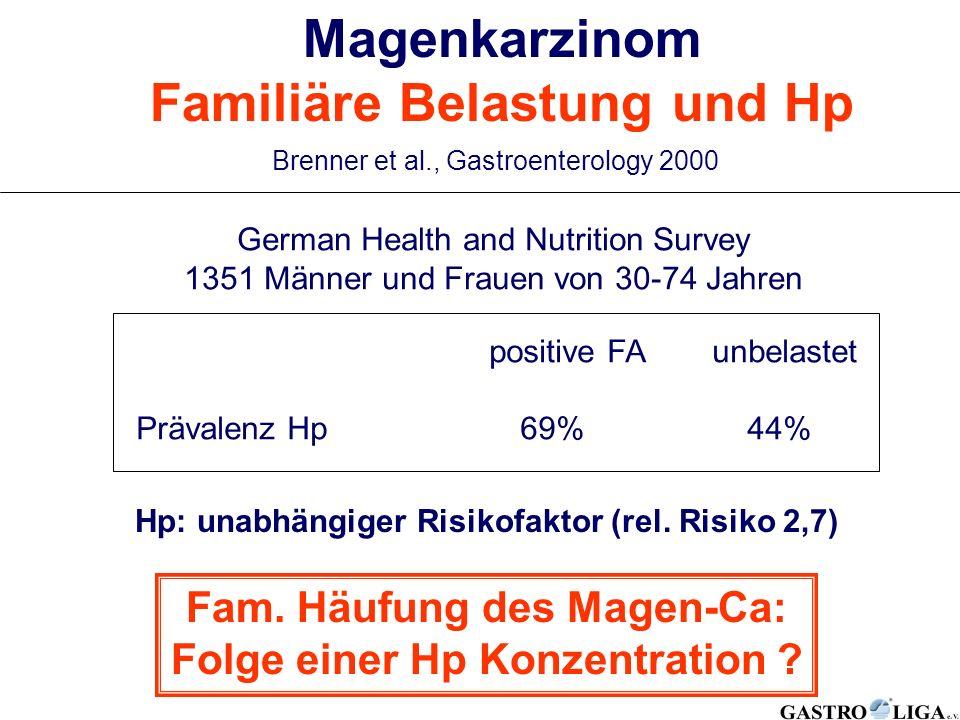 Magenkarzinom Familiäre Belastung und Hp Brenner et al., Gastroenterology 2000 German Health and Nutrition Survey 1351 Männer und Frauen von 30-74 Jah