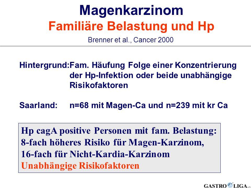 Magenkarzinom Familiäre Belastung und Hp Brenner et al., Cancer 2000 Hintergrund:Fam. Häufung Folge einer Konzentrierung der Hp-Infektion oder beide u