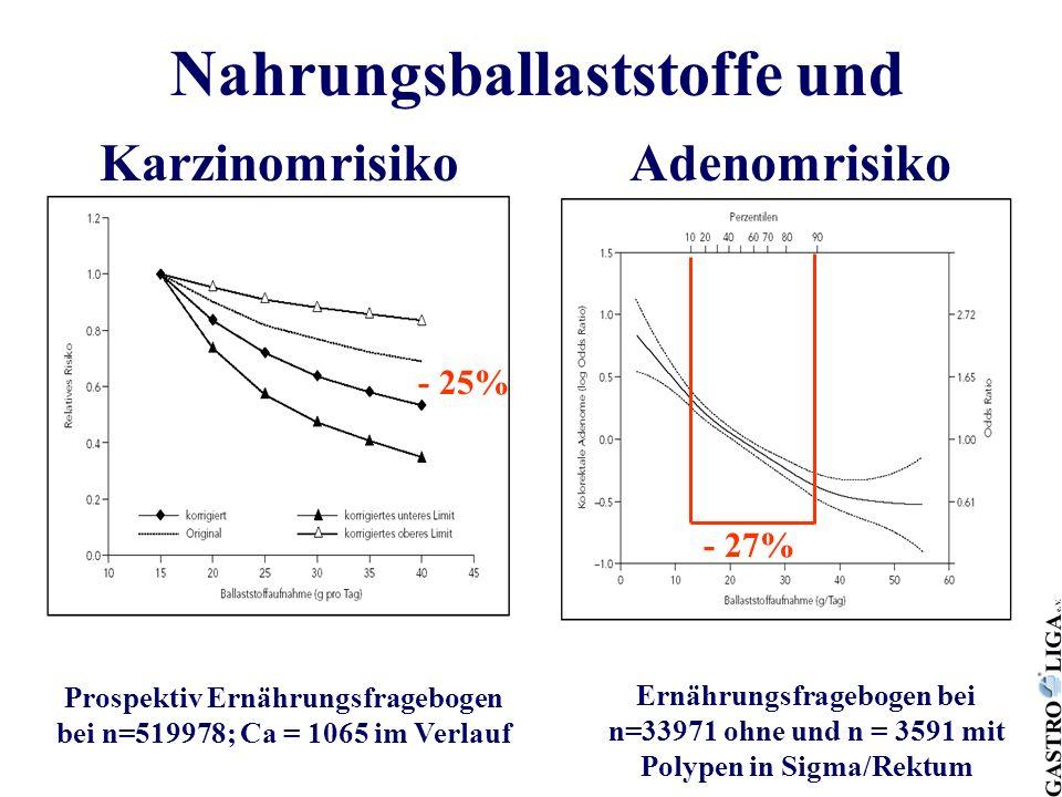 Nahrungsballaststoffe und KarzinomrisikoAdenomrisiko - 27% Peters U et al., Lancet 2003Bingham SA et al., Lancet 2003 Prospektiv Ernährungsfragebogen