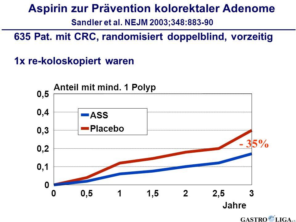 Aspirin zur Prävention kolorektaler Adenome Sandler et al. NEJM 2003;348:883-90 635 Pat. mit CRC, randomisiert doppelblind, vorzeitig abgebrochen, als