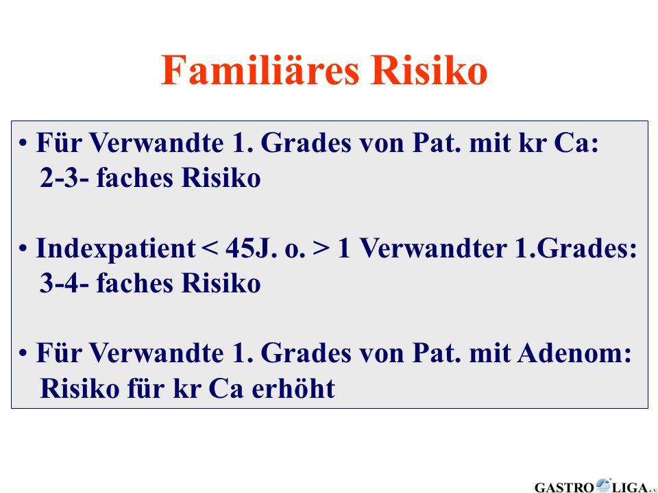 Familiäres Risiko Für Verwandte 1. Grades von Pat. mit kr Ca: 2-3- faches Risiko Indexpatient 1 Verwandter 1.Grades: 3-4- faches Risiko Für Verwandte