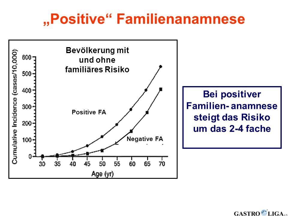 """Fuchs et al., N Engl J Med 1994 """"Positive"""" Familienanamnese Bevölkerung mit und ohne familiäres Risiko Positive FA Negative FA Bei positiver Familien-"""