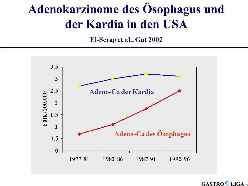 Adeno-Ca des Ösophagus Adeno-Ca der Kardia Adenokarzinome des Ösophagus und der Kardia in den USA El-Serag et al., Gut 2002