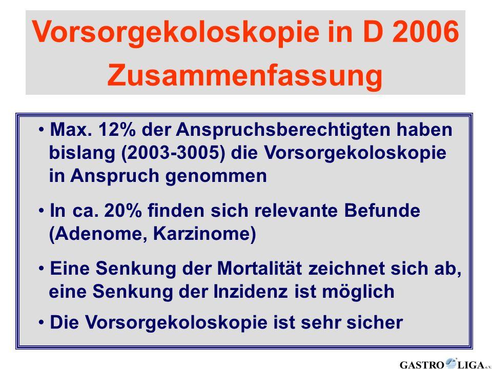 Vorsorgekoloskopie in D 2006 Zusammenfassung Max. 12% der Anspruchsberechtigten haben bislang (2003-3005) die Vorsorgekoloskopie in Anspruch genommen