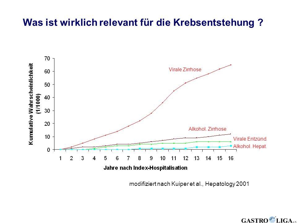 modifiziert nach Kuiper et al., Hepatology 2001 Virale Zirrhose Alkohol. Hepat. Virale Entzünd. Alkohol. Zirrhose Was ist wirklich relevant für die Kr