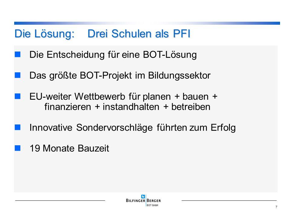 Die Entscheidung für eine BOT-Lösung Das größte BOT-Projekt im Bildungssektor EU-weiter Wettbewerb für planen + bauen + finanzieren + instandhalten + betreiben Innovative Sondervorschläge führten zum Erfolg 19 Monate Bauzeit Die Lösung:Drei Schulen als PFI 7
