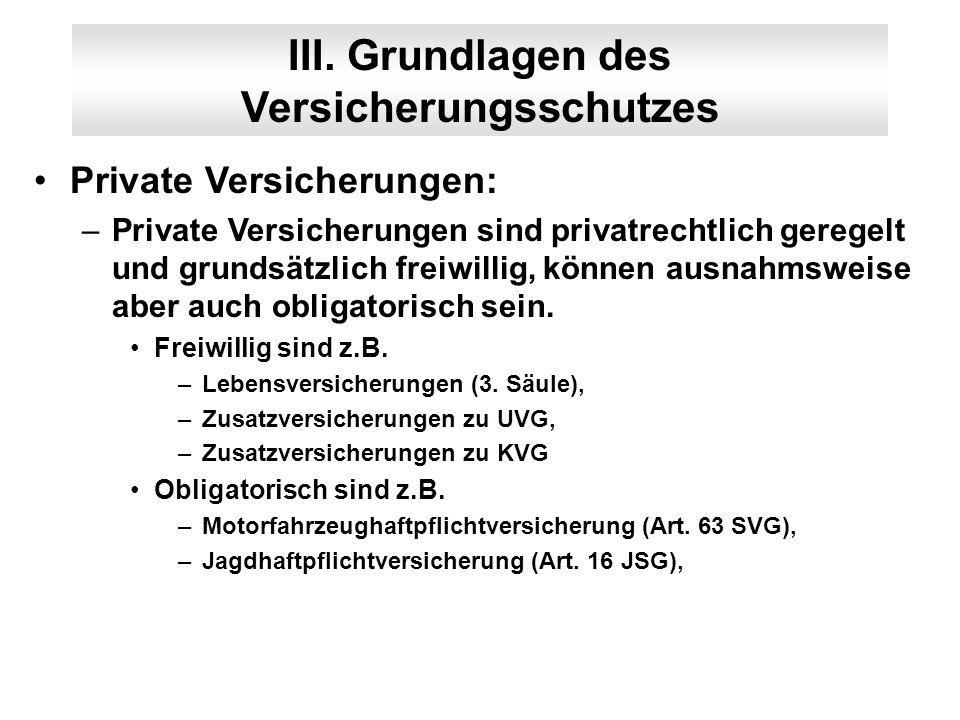 III. Grundlagen des Versicherungsschutzes Private Versicherungen: –Private Versicherungen sind privatrechtlich geregelt und grundsätzlich freiwillig,