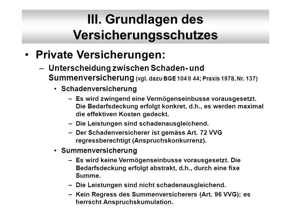 III. Grundlagen des Versicherungsschutzes Private Versicherungen: –Unterscheidung zwischen Schaden- und Summenversicherung (vgl. dazu BGE 104 II 44; P