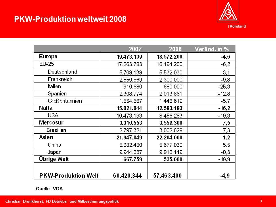 Vorstand 3 Christian Brunkhorst, FB Betriebs- und Mitbestimmungspolitik Quelle: VDA PKW-Produktion weltweit 2008