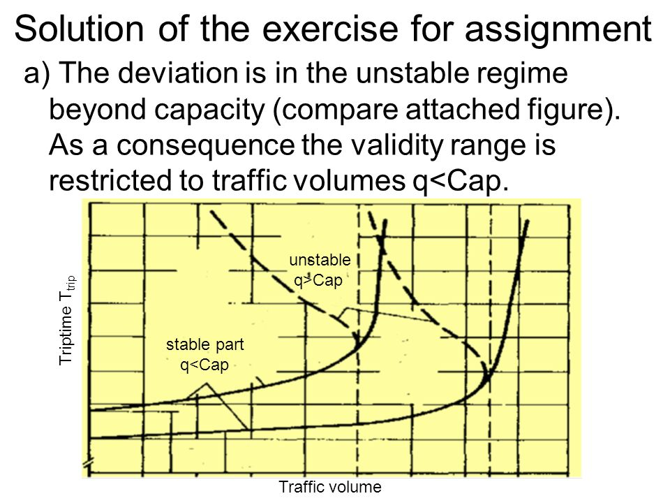 Solution of the exercise for assignment a) The deviation is in the unstable regime beyond capacity (compare attached figure).