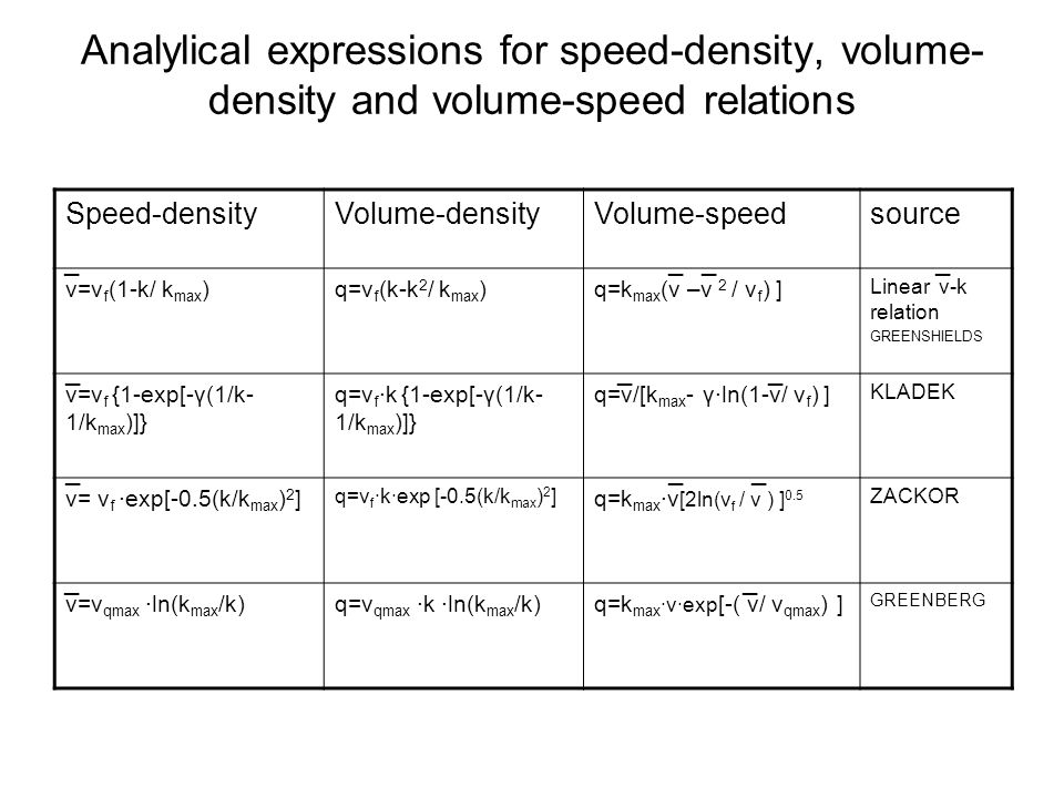 Analylical expressions for speed-density, volume- density and volume-speed relations Speed-densityVolume-densityVolume-speedsource v=v f (1-k/ k max )