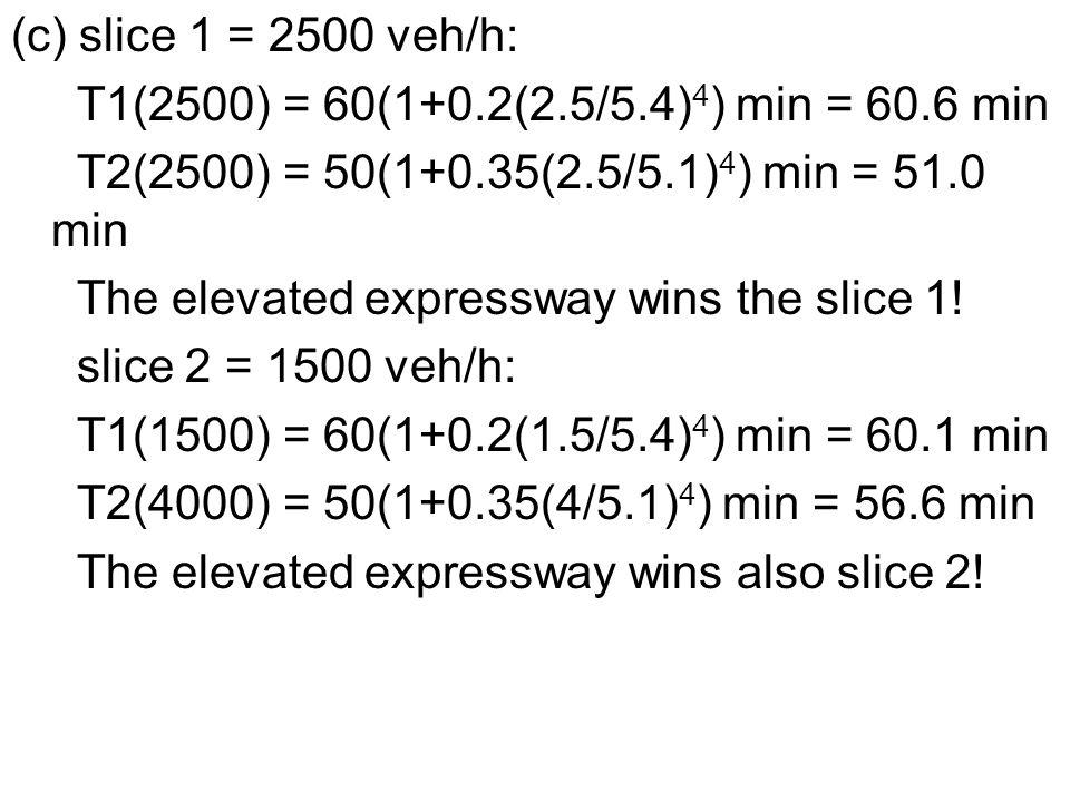 (c) slice 1 = 2500 veh/h: T1(2500) = 60(1+0.2(2.5/5.4) 4 ) min = 60.6 min T2(2500) = 50(1+0.35(2.5/5.1) 4 ) min = 51.0 min The elevated expressway wins the slice 1.