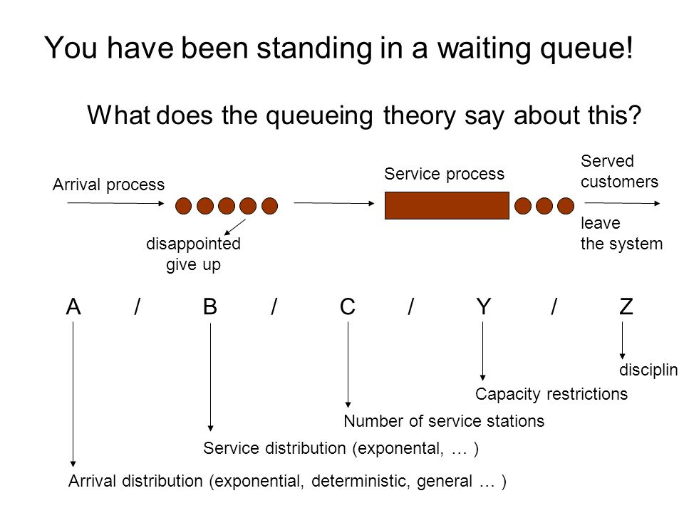 You have been standing in a waiting queue. What does the queueing theory say about this.