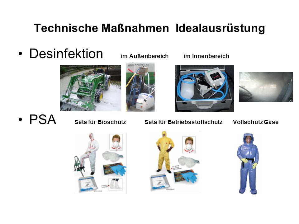 Technische Maßnahmen Idealausrüstung Desinfektion im Außenbereich im Innenbereich PSA Sets für Bioschutz Sets für Betriebsstoffschutz Vollschutz Gase