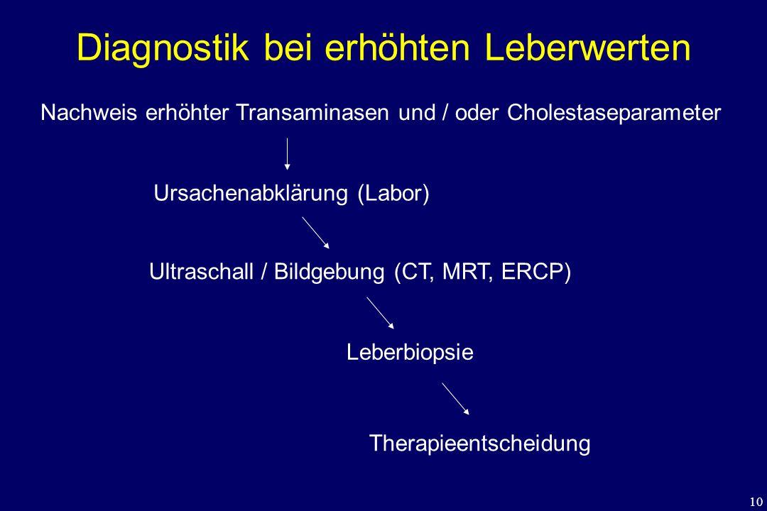 10 Diagnostik bei erhöhten Leberwerten Nachweis erhöhter Transaminasen und / oder Cholestaseparameter Ursachenabklärung (Labor) Ultraschall / Bildgebu