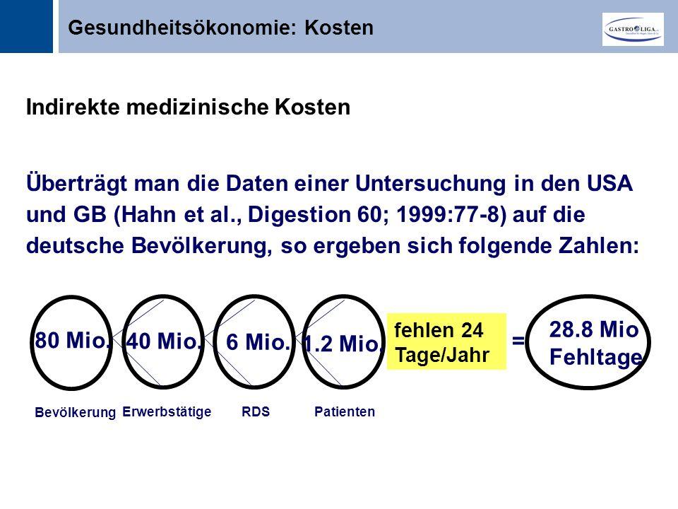 Titel Indirekte medizinische Kosten Überträgt man die Daten einer Untersuchung in den USA und GB (Hahn et al., Digestion 60; 1999:77-8) auf die deutsche Bevölkerung, so ergeben sich folgende Zahlen: 80 Mio.