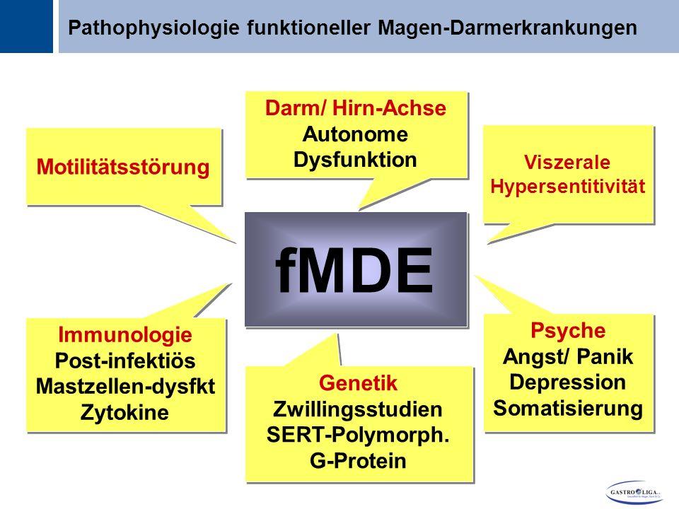 Titel Viszerale Hypersentitivität Psyche Angst/ Panik Depression Somatisierung Psyche Angst/ Panik Depression Somatisierung Genetik Zwillingsstudien SERT-Polymorph.