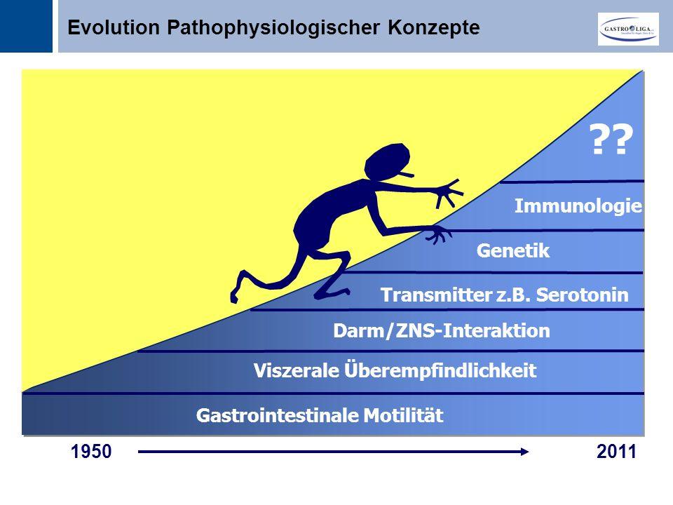 Titel Evolution Pathophysiologischer Konzepte 1950 Gastrointestinale Motilität Viszerale Überempfindlichkeit Darm/ZNS-Interaktion Transmitter z.B.