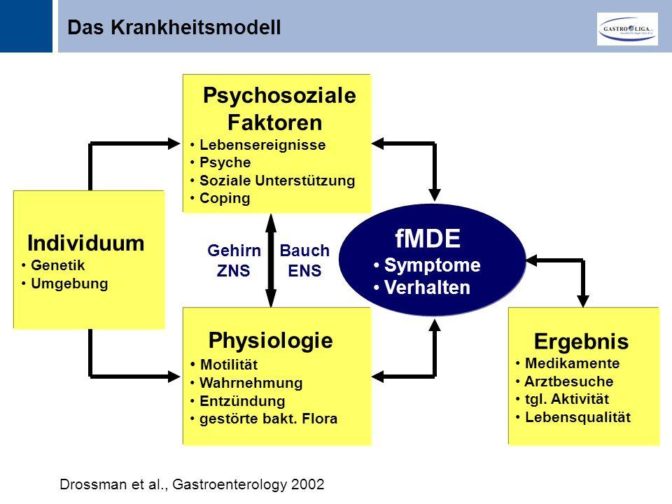 Titel Bauch ENS Gehirn ZNS Psychosoziale Faktoren Lebensereignisse Psyche Soziale Unterstützung Coping fMDE Symptome Verhalten Physiologie Motilität Wahrnehmung Entzündung gestörte bakt.