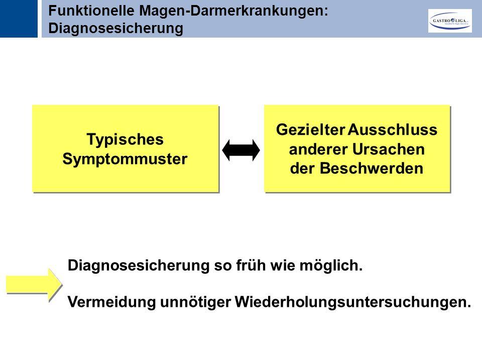 Titel Diagnosesicherung so früh wie möglich.Vermeidung unnötiger Wiederholungsuntersuchungen.