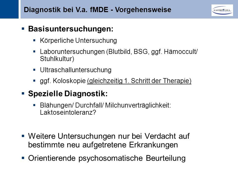 Titel  Basisuntersuchungen:  Körperliche Untersuchung  Laboruntersuchungen (Blutbild, BSG, ggf.