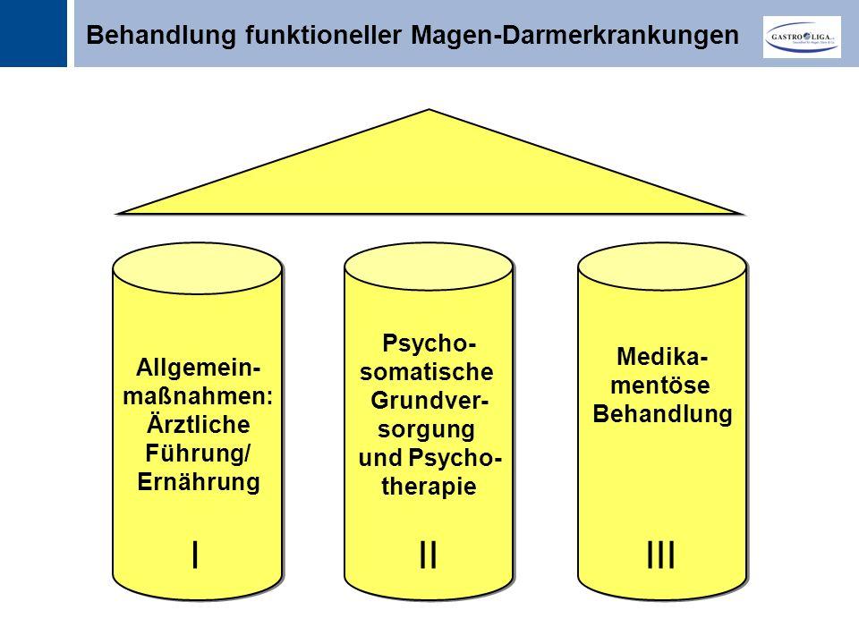 Titel Allgemein- maßnahmen: Ärztliche Führung/ Ernährung Psycho- somatische Grundver- sorgung und Psycho- therapie Medika- mentöse Behandlung Behandlung funktioneller Magen-Darmerkrankungen IIIIII