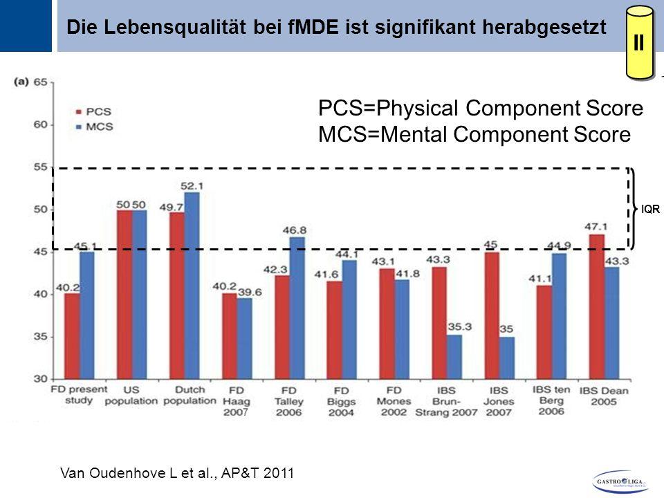 Titel Die Lebensqualität bei fMDE ist signifikant herabgesetzt Van Oudenhove L et al., AP&T 2011 IQR 7 II PCS=Physical Component Score MCS=Mental Component Score