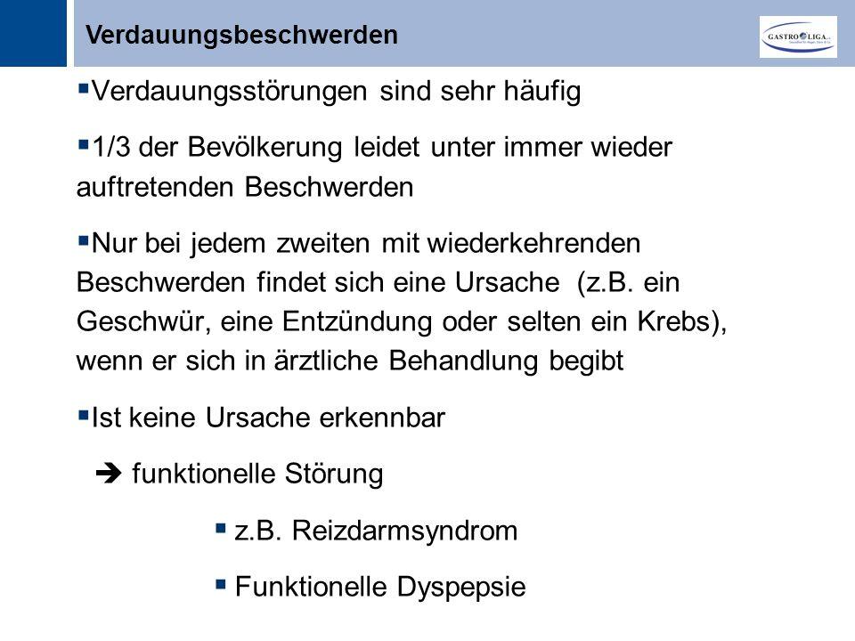 Titel Persistierende Symptome nach akuter Infektion…?