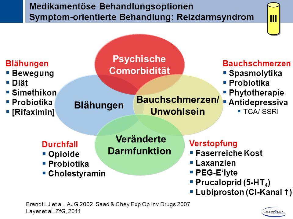 Titel Brandt LJ et al., AJG 2002, Saad & Chey Exp Op Inv Drugs 2007 Layer et al.