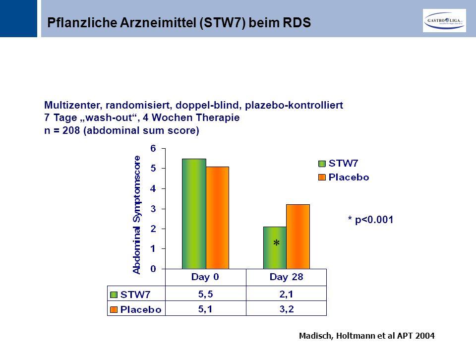 """Titel Pflanzliche Arzneimittel (STW7) beim RDS N=208 db, randomized, 7 day washout Madisch, Holtmann et al APT 2004 * Multizenter, randomisiert, doppel-blind, plazebo-kontrolliert 7 Tage """"wash-out , 4 Wochen Therapie n = 208 (abdominal sum score) * * p<0.001"""
