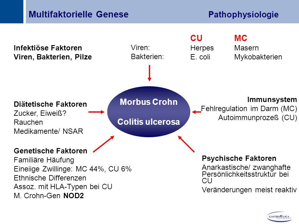 Titel Multifaktorielle Genese Pathophysiologie CUMC HerpesMasern E.