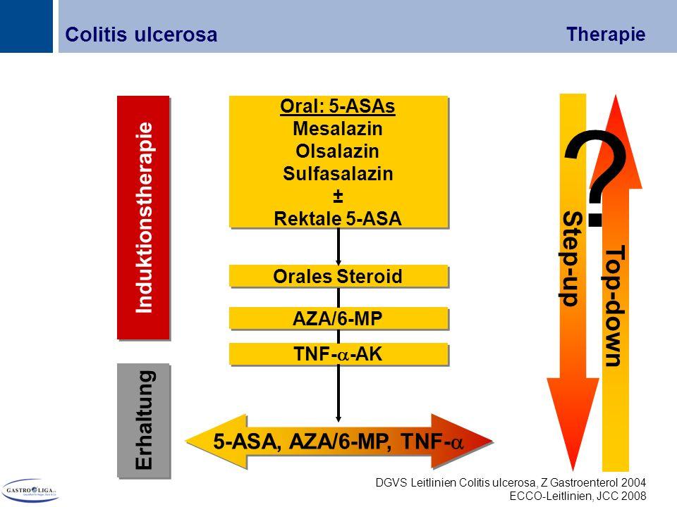 Titel Erhaltung Induktionstherapie TNF-  -AK Oral: 5-ASAs Mesalazin Olsalazin Sulfasalazin ± Rektale 5-ASA Oral: 5-ASAs Mesalazin Olsalazin Sulfasalazin ± Rektale 5-ASA Orales Steroid AZA/6-MP 5-ASA, AZA/6-MP, TNF-  Colitis ulcerosa Therapie Top-down Step-up .
