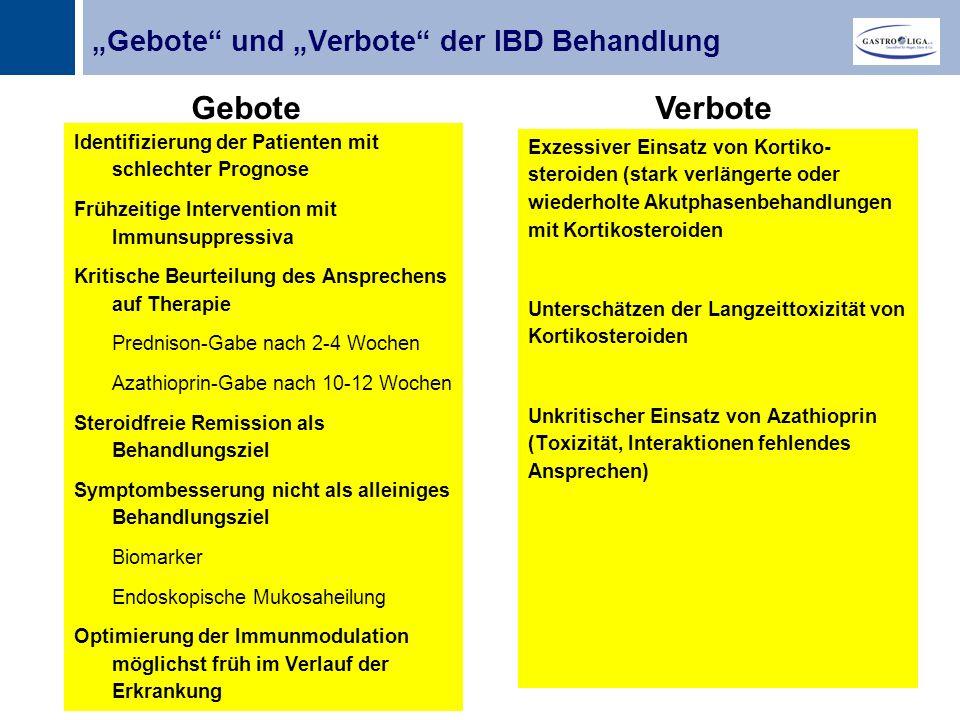 """Titel """"Gebote und """"Verbote der IBD Behandlung Identifizierung der Patienten mit schlechter Prognose Frühzeitige Intervention mit Immunsuppressiva Kritische Beurteilung des Ansprechens auf Therapie Prednison ‑ Gabe nach 2 ‑ 4 Wochen Azathioprin ‑ Gabe nach 10 ‑ 12 Wochen Steroidfreie Remission als Behandlungsziel Symptombesserung nicht als alleiniges Behandlungsziel Biomarker Endoskopische Mukosaheilung Optimierung der Immunmodulation möglichst früh im Verlauf der Erkrankung Exzessiver Einsatz von Kortiko- steroiden (stark verlängerte oder wiederholte Akutphasenbehandlungen mit Kortikosteroiden Unterschätzen der Langzeittoxizität von Kortikosteroiden Unkritischer Einsatz von Azathioprin (Toxizität, Interaktionen fehlendes Ansprechen) VerboteGebote"""