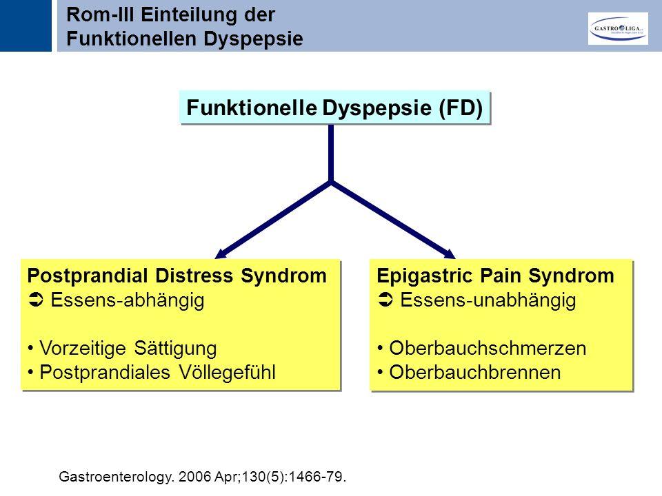 Titel Manning Kriterien für RDS (BMJ 1978) Kruis Kriterien für RDS (Gastroenterology 1984) Rom-I Kriterien für RDS, FD (Gastroenterol Int 1990) Rom-II Kriterien für RDS, FD (Gut 1999) Rom-III Kriterien für RDS, FD (Gastroenterology 4/2006) ??.