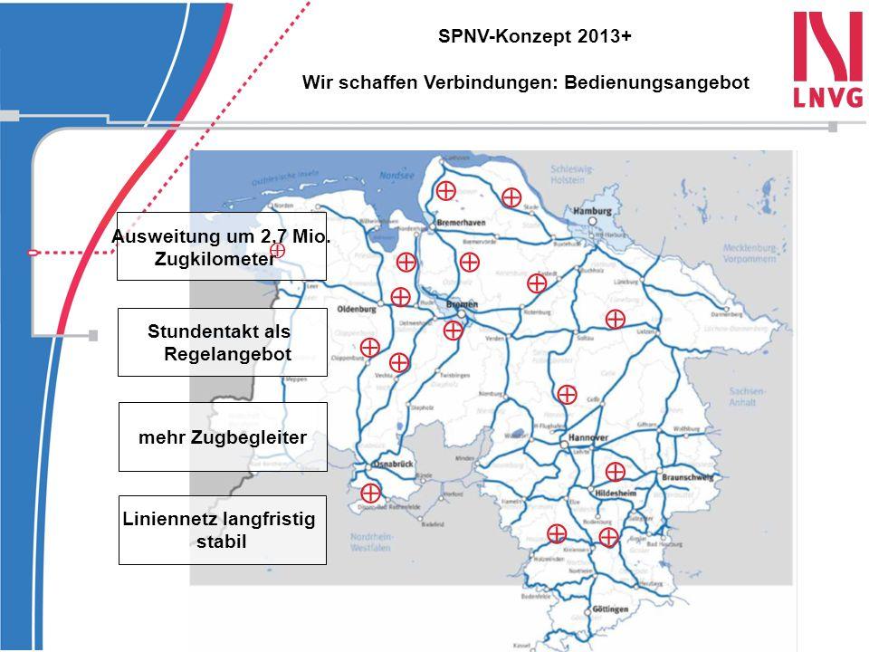 Liniennetz langfristig stabil mehr Zugbegleiter Stundentakt als Regelangebot SPNV-Konzept 2013+ Wir schaffen Verbindungen: Bedienungsangebot     