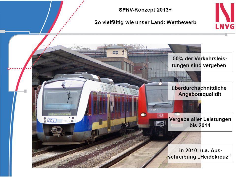 """Neufahrzeuge: Anhebung der Quote auf über 90% ab 2010: Neufahrzeuge für Regio-S-Bahn HB ab 2011: Neufahrzeuge für """"Heidekreuz SPNV-Konzept 2013+ Modern und sicher reisen: Fahrzeuge seit 1996 über 900 Mio."""