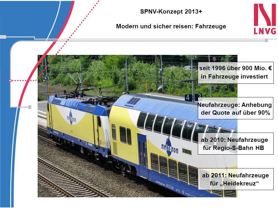 """Neufahrzeuge: Anhebung der Quote auf über 90% ab 2010: Neufahrzeuge für Regio-S-Bahn HB ab 2011: Neufahrzeuge für """"Heidekreuz"""" SPNV-Konzept 2013+ Mode"""