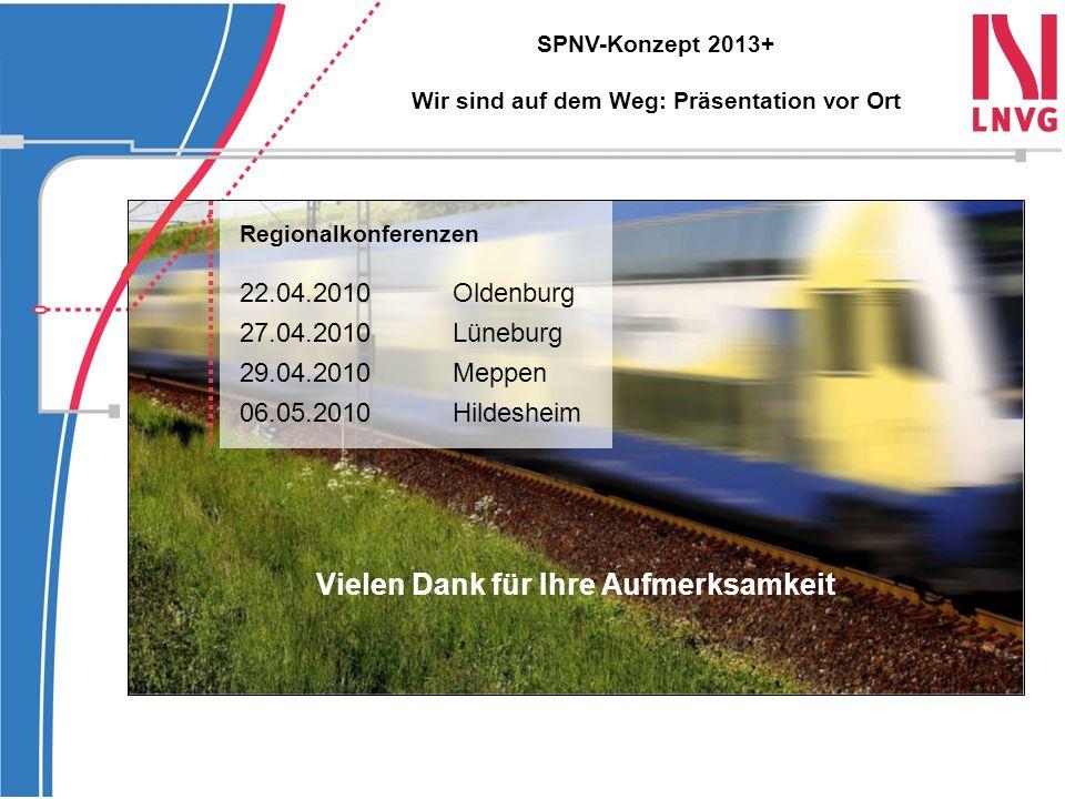 Vielen Dank für Ihre Aufmerksamkeit Regionalkonferenzen 22.04.2010Oldenburg 27.04.2010Lüneburg 29.04.2010Meppen 06.05.2010Hildesheim SPNV-Konzept 2013