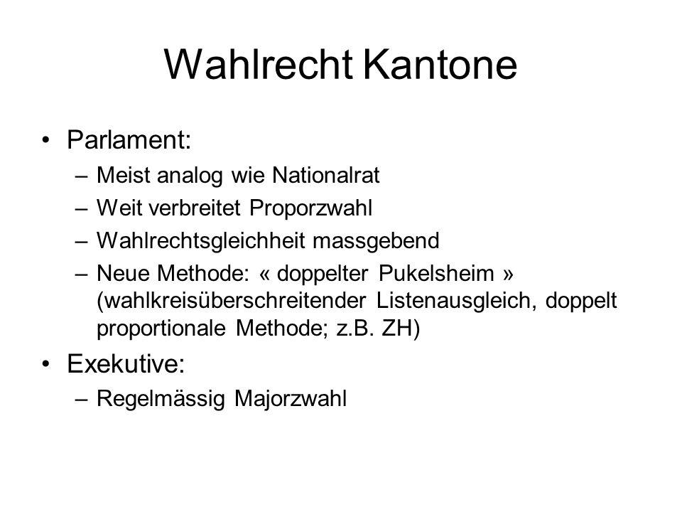 Wahlrecht Kantone Parlament: –Meist analog wie Nationalrat –Weit verbreitet Proporzwahl –Wahlrechtsgleichheit massgebend –Neue Methode: « doppelter Pu