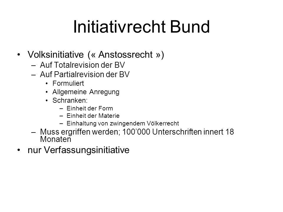 Initiativrecht Bund Volksinitiative (« Anstossrecht ») –Auf Totalrevision der BV –Auf Partialrevision der BV Formuliert Allgemeine Anregung Schranken: